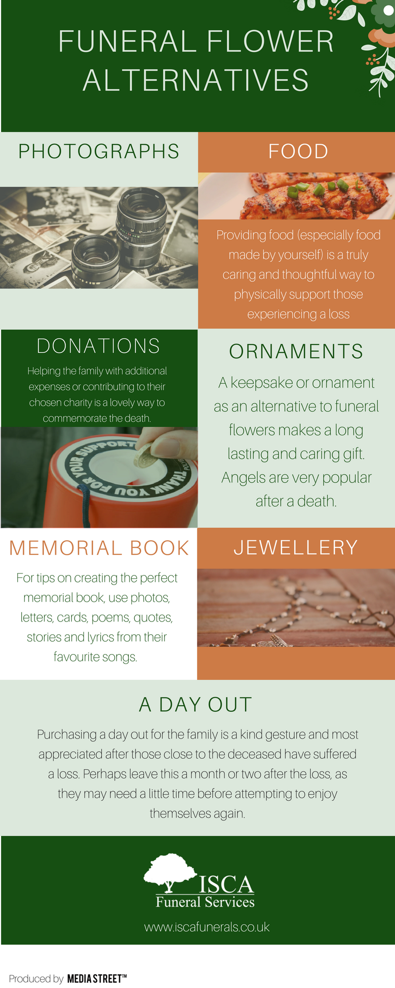funeral flower alternatives infographic